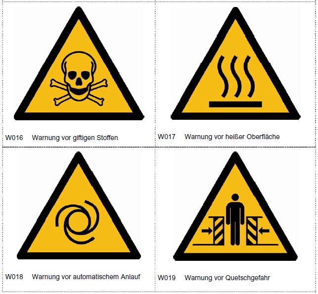 Maschinenkennzeichnung, Warnzeichen